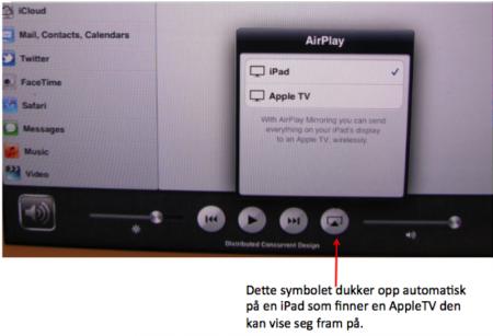 bruke ipad som ekstern skjerm